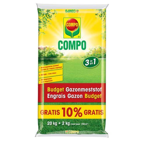 Engrais Gazon Compo Budget 250m² 22kg