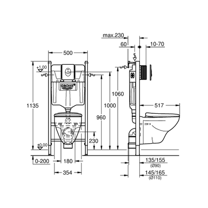Grohe zwevend wc-pack Solido 3/4,5 tot 6/9 L