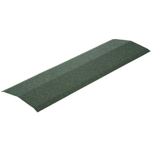 Aqua-pan metaal nok groen