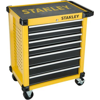 STANLEY BLACK&DECKER gereedschapskoffer